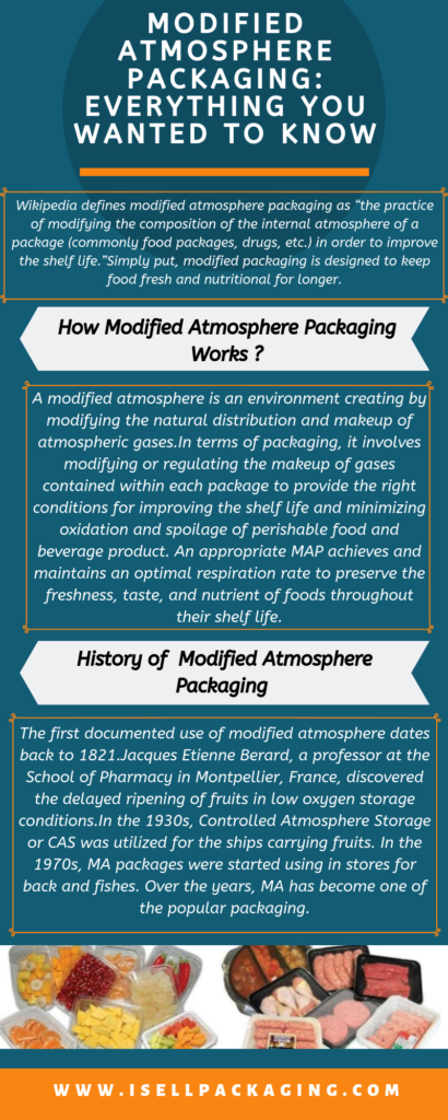 Modified Atmosphere Packaging